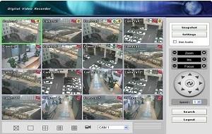 CCTV – Sistemas de videovigilância